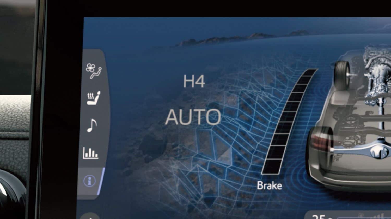 2022 Toyota LandCruiser 300 Series
